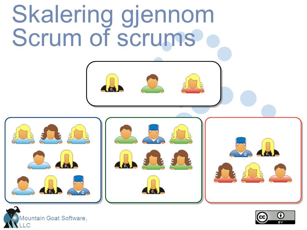 Skalering gjennom Scrum of scrums