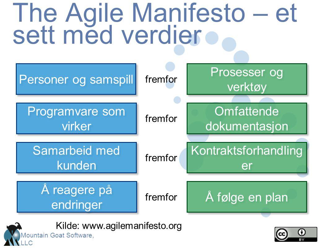 The Agile Manifesto – et sett med verdier