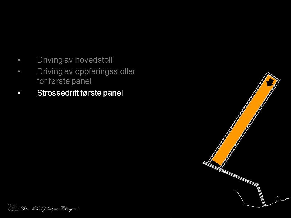 Driving av hovedstoll Driving av oppfaringsstoller for første panel Strossedrift første panel
