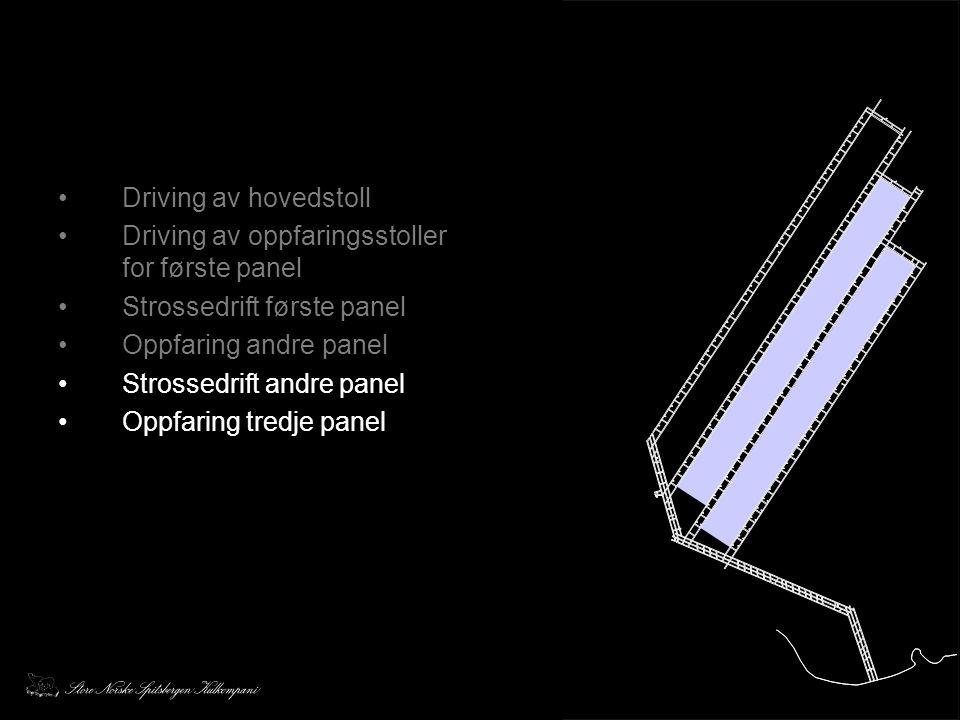 Driving av hovedstoll Driving av oppfaringsstoller for første panel. Strossedrift første panel. Oppfaring andre panel.