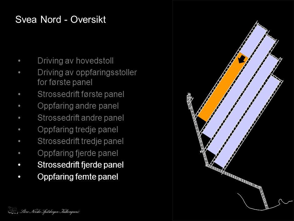 Svea Nord - Oversikt Driving av hovedstoll