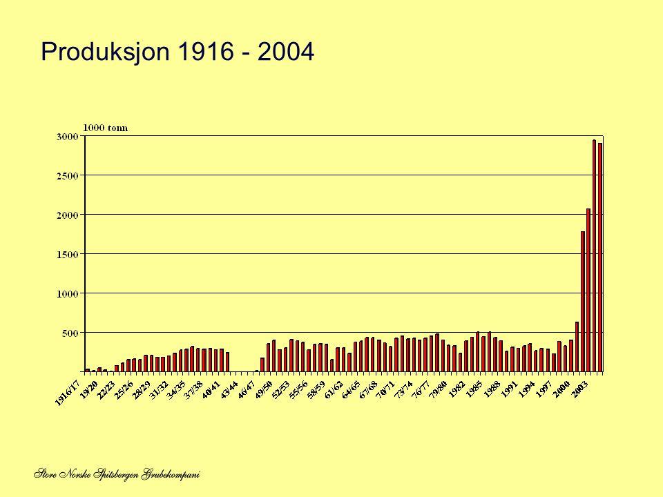 Produksjon 1916 - 2004