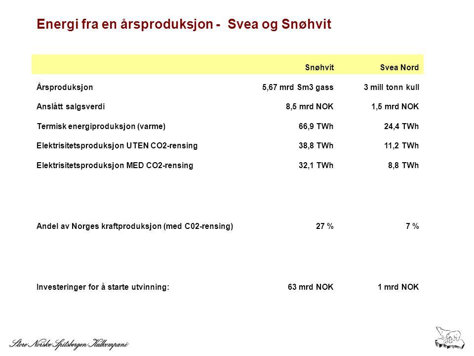 Energi fra en årsproduksjon - Svea og Snøhvit