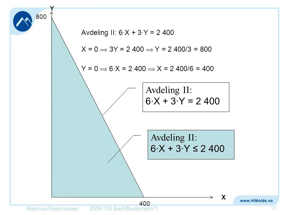 Avdeling II: 6·X + 3·Y = 2 400 Avdeling II: 6·X + 3·Y ≤ 2 400