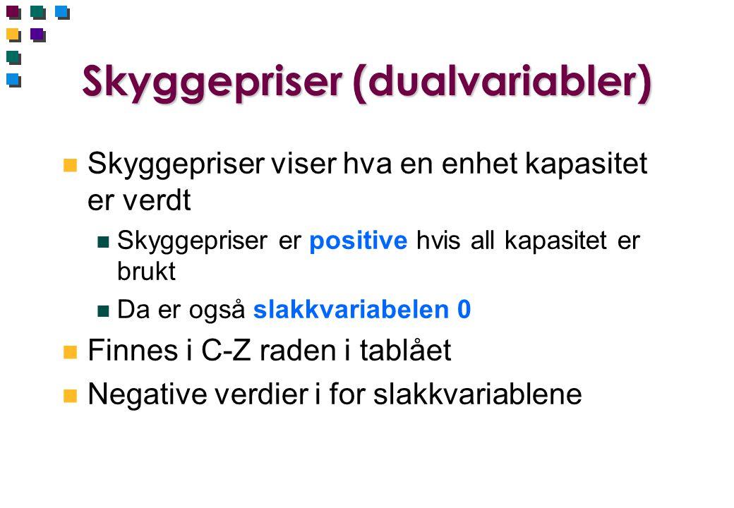 Skyggepriser (dualvariabler)