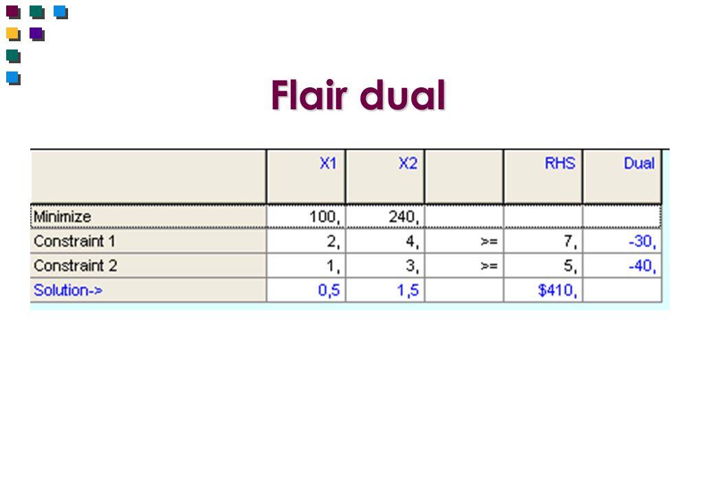 Flair dual
