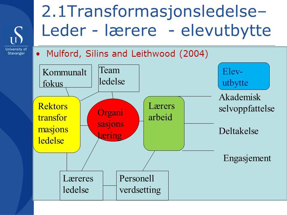2.1Transformasjonsledelse– Leder - lærere - elevutbytte