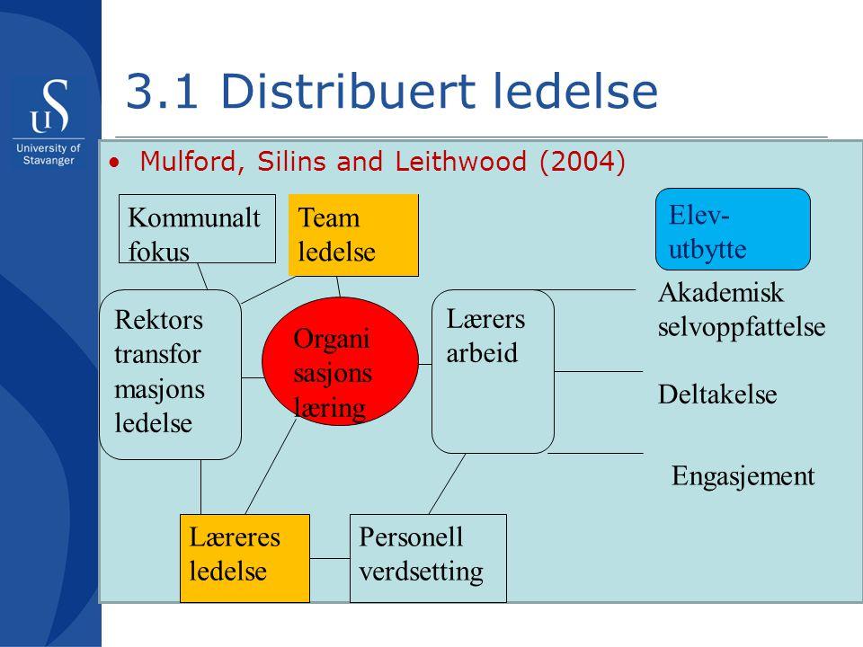 3.1 Distribuert ledelse Elev- utbytte Kommunalt fokus Team ledelse