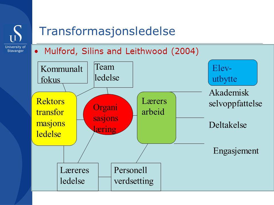 Transformasjonsledelse