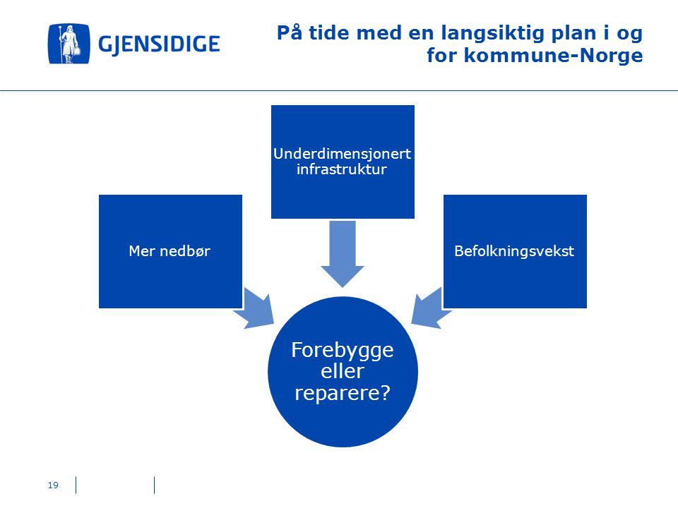 På tide med en langsiktig plan i og for kommune-Norge