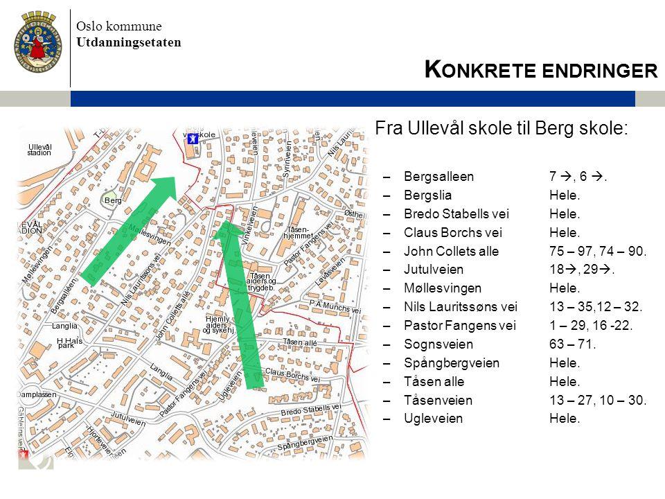 Konkrete endringer Fra Ullevål skole til Berg skole: