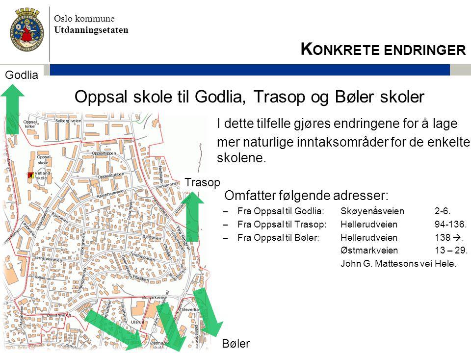 Oppsal skole til Godlia, Trasop og Bøler skoler