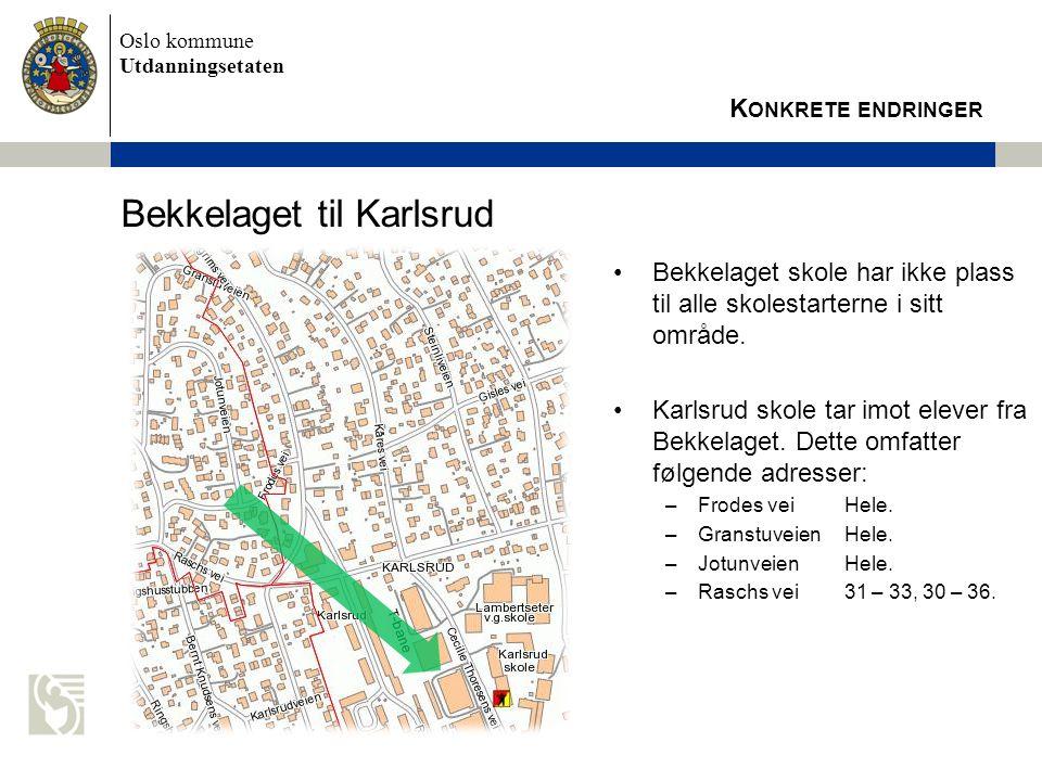 Bekkelaget til Karlsrud