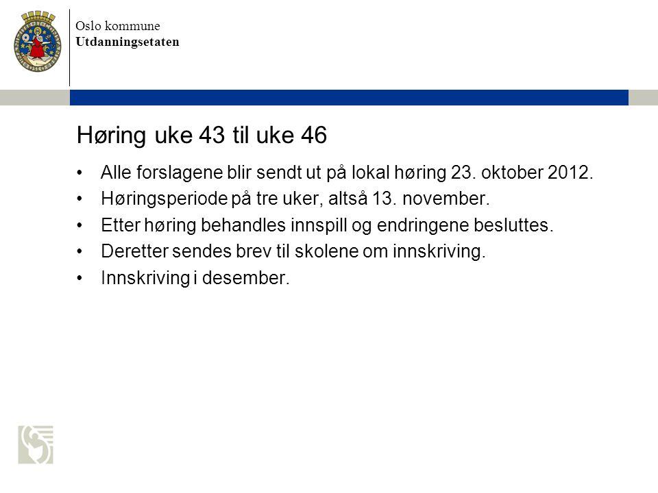 Høring uke 43 til uke 46 Alle forslagene blir sendt ut på lokal høring 23. oktober 2012. Høringsperiode på tre uker, altså 13. november.