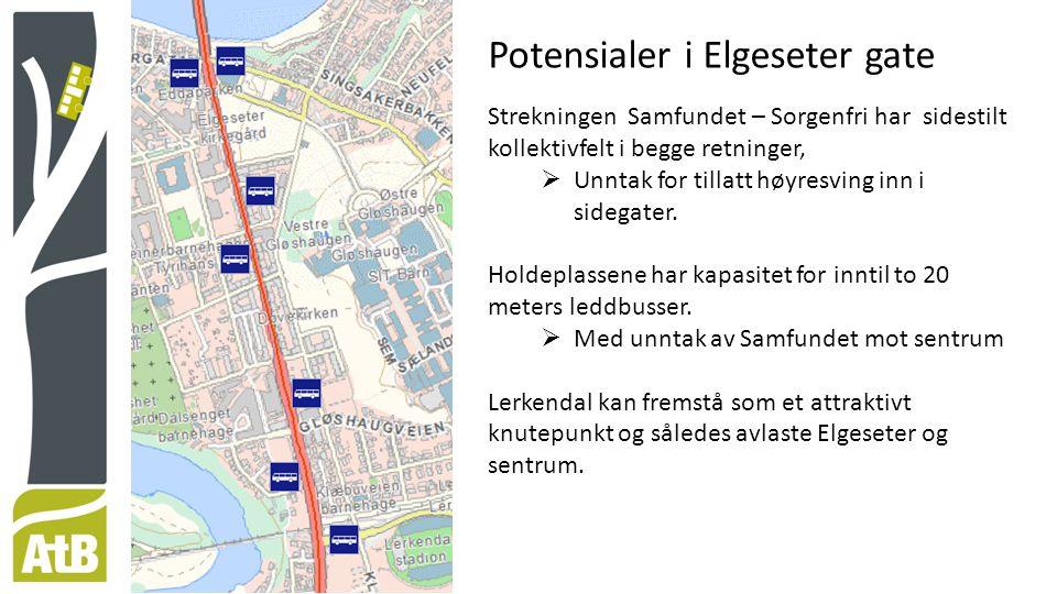 Potensialer i Elgeseter gate