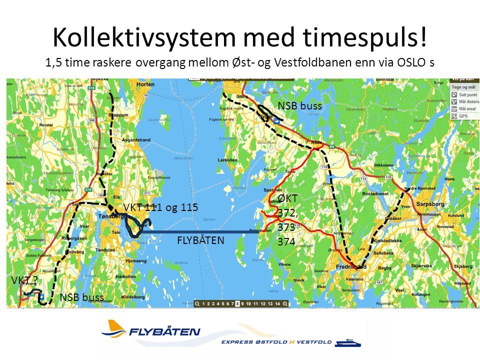 Kollektivsystem med timespuls