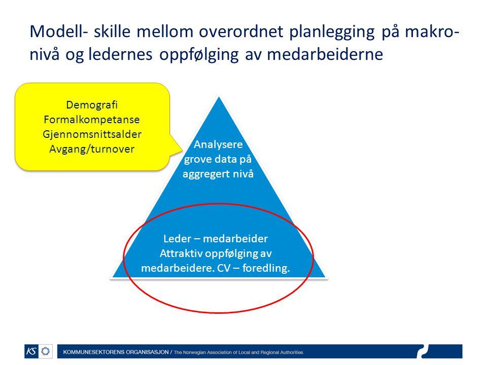 Modell- skille mellom overordnet planlegging på makro- nivå og ledernes oppfølging av medarbeiderne