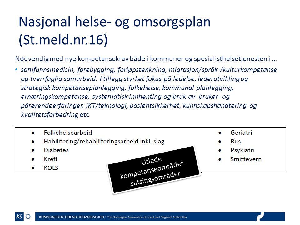 Nasjonal helse- og omsorgsplan (St.meld.nr.16)