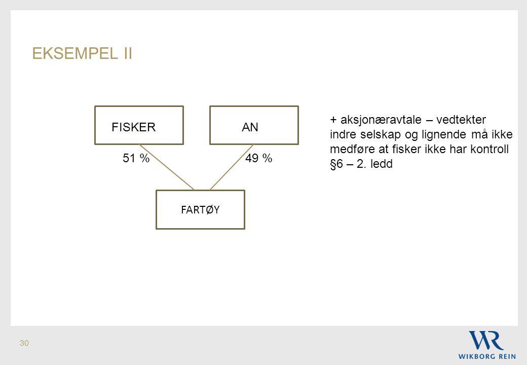 eksempel II fiskf AA + aksjonæravtale – vedtekter