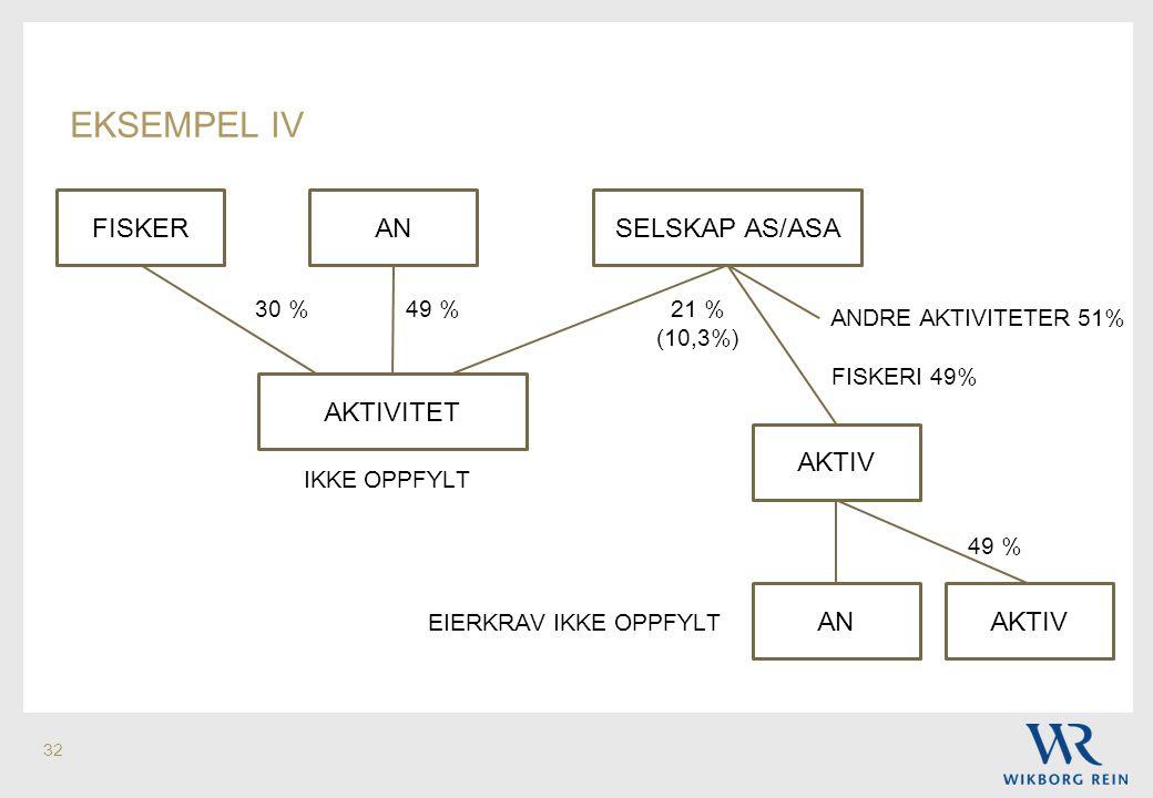 EKSEMPEL IV FISKER AN SELSKAP AS/ASA AKTIVITET AKTIV AN AKTIV 30 %