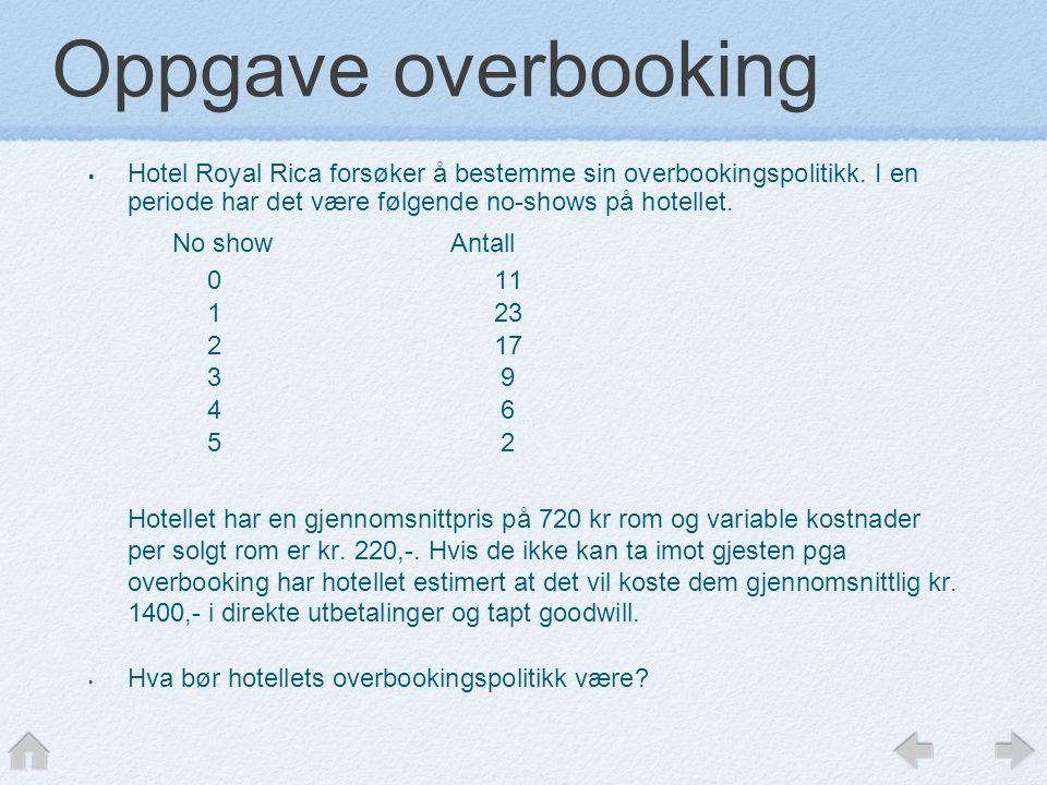 Oppgave overbooking Hotel Royal Rica forsøker å bestemme sin overbookingspolitikk. I en periode har det være følgende no-shows på hotellet.