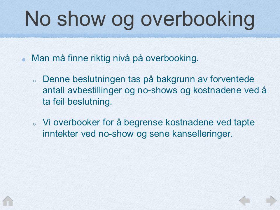 No show og overbooking Man må finne riktig nivå på overbooking.