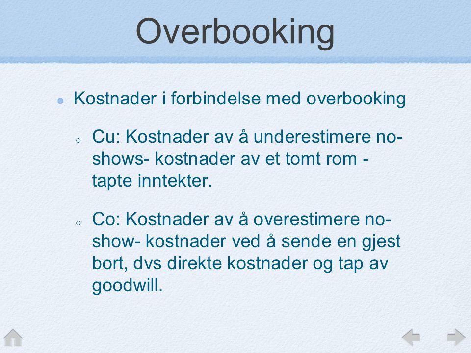 Overbooking Kostnader i forbindelse med overbooking