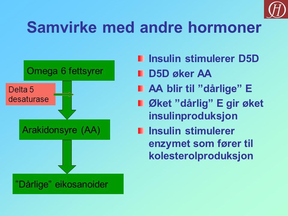 Samvirke med andre hormoner