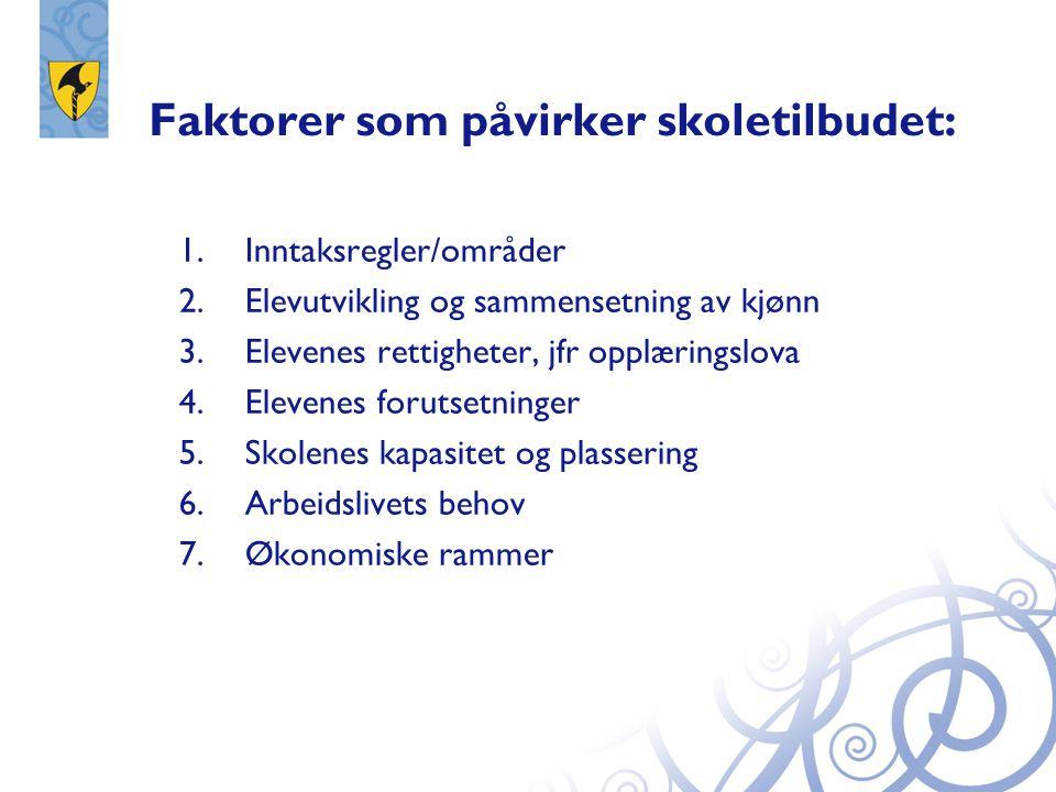 Faktorer som påvirker skoletilbudet: