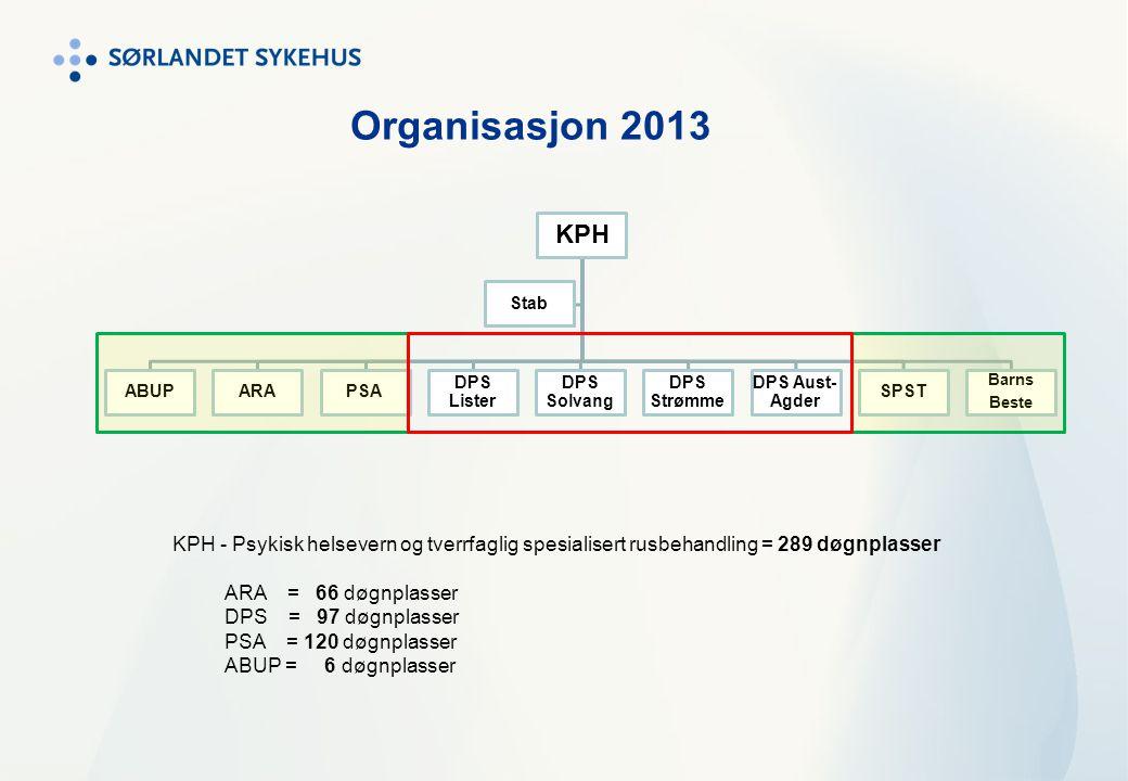 Organisasjon 2013 KPH. ABUP. ARA. PSA. DPS Lister. DPS Solvang. DPS Strømme. DPS Aust-Agder.