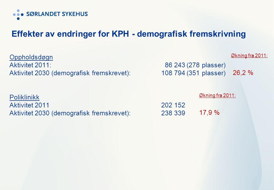 Effekter av endringer for KPH - demografisk fremskrivning