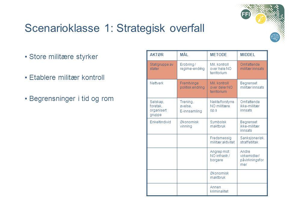 Scenarioklasse 1: Strategisk overfall