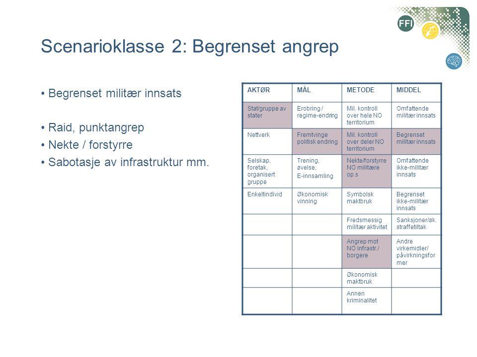Scenarioklasse 2: Begrenset angrep