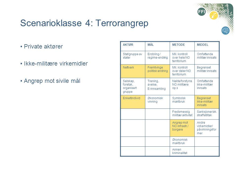 Scenarioklasse 4: Terrorangrep