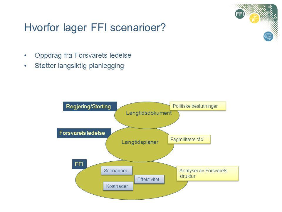 Hvorfor lager FFI scenarioer