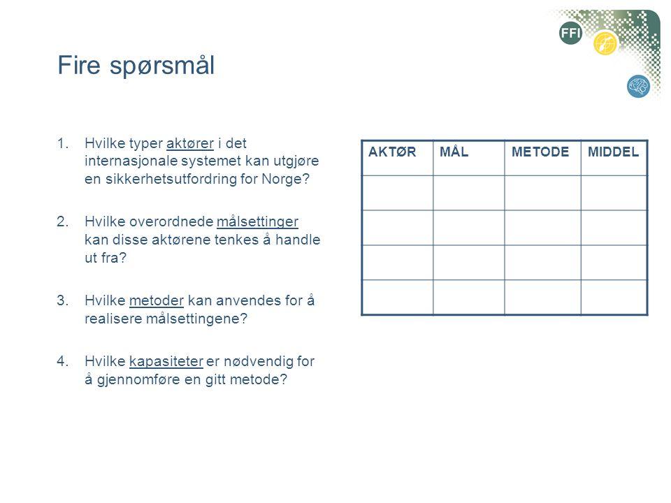 Fire spørsmål Hvilke typer aktører i det internasjonale systemet kan utgjøre en sikkerhetsutfordring for Norge