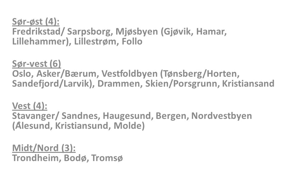 Sør-øst (4): Fredrikstad/ Sarpsborg, Mjøsbyen (Gjøvik, Hamar, Lillehammer), Lillestrøm, Follo