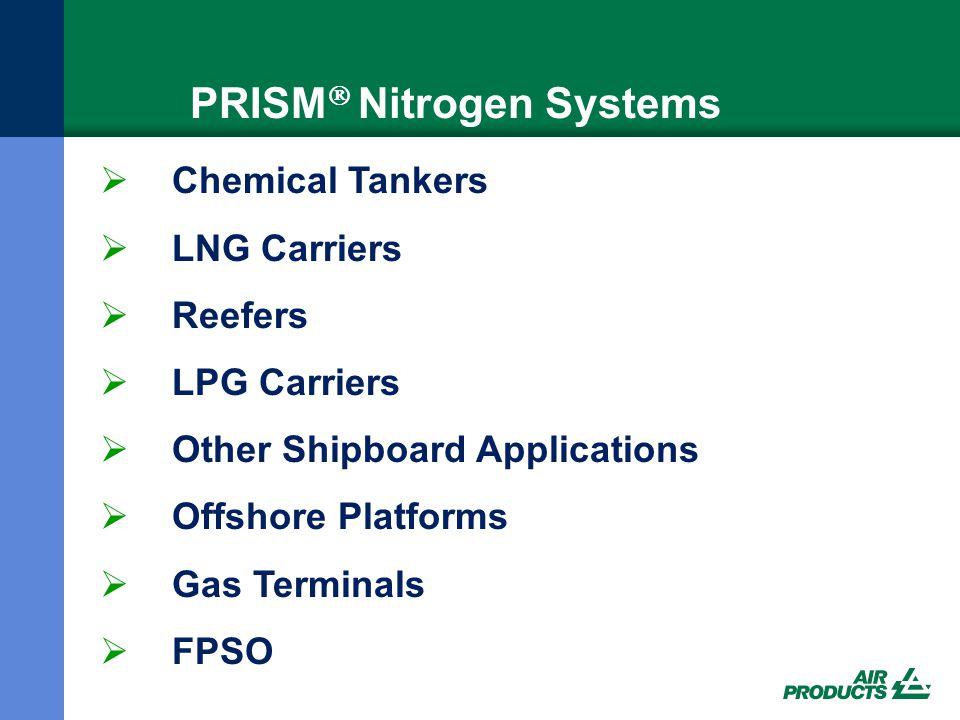 PRISMÒ Nitrogen Systems