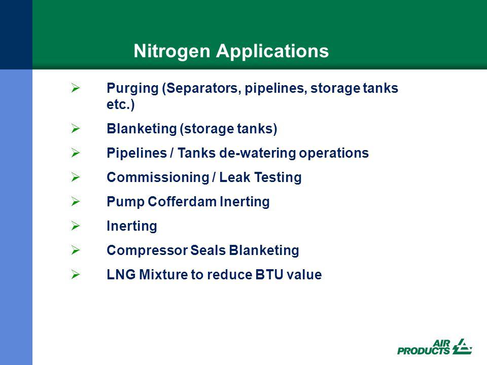 Nitrogen Applications