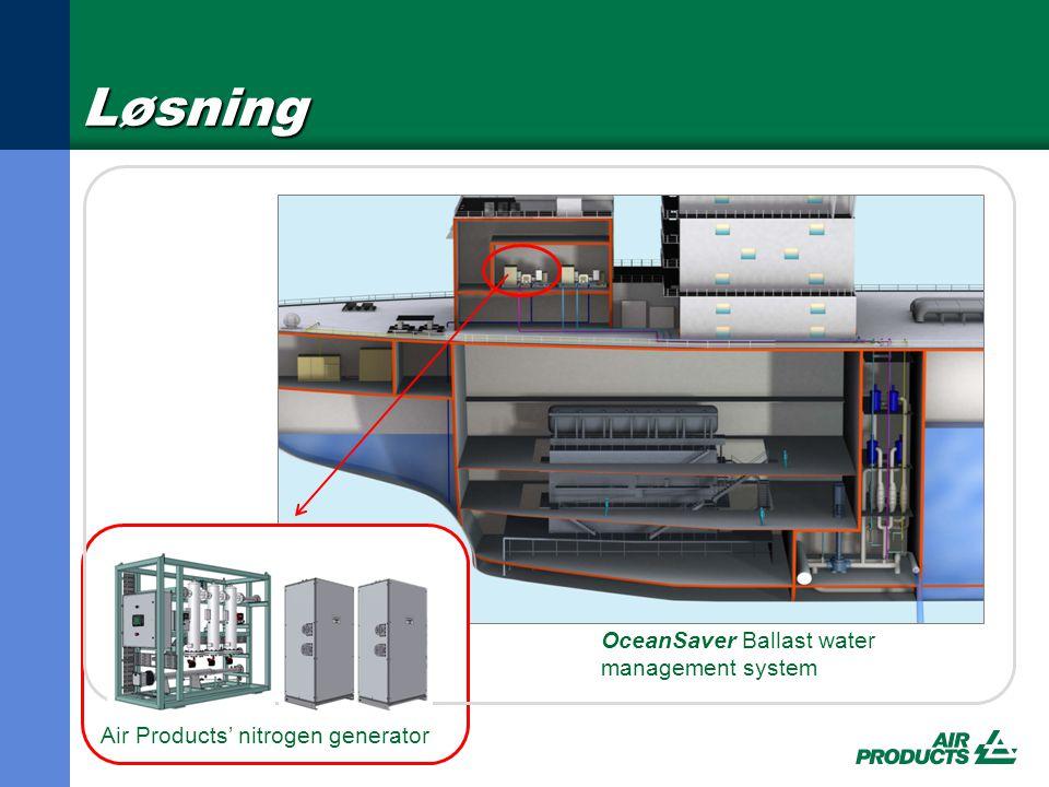 Løsning OceanSaver Ballast water management system