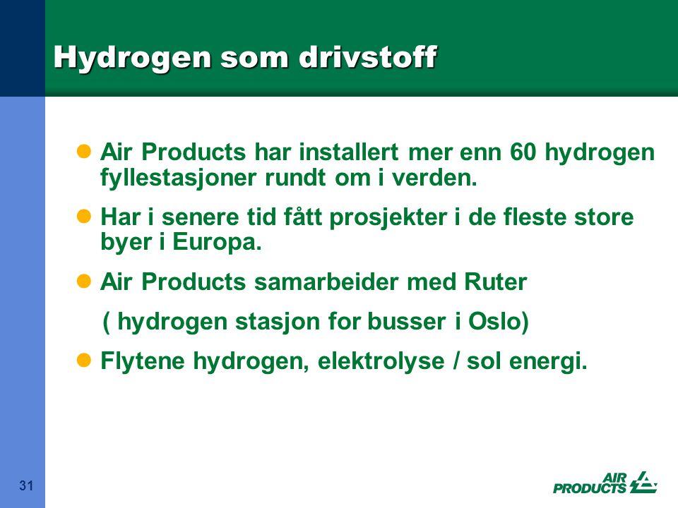 Hydrogen som drivstoff