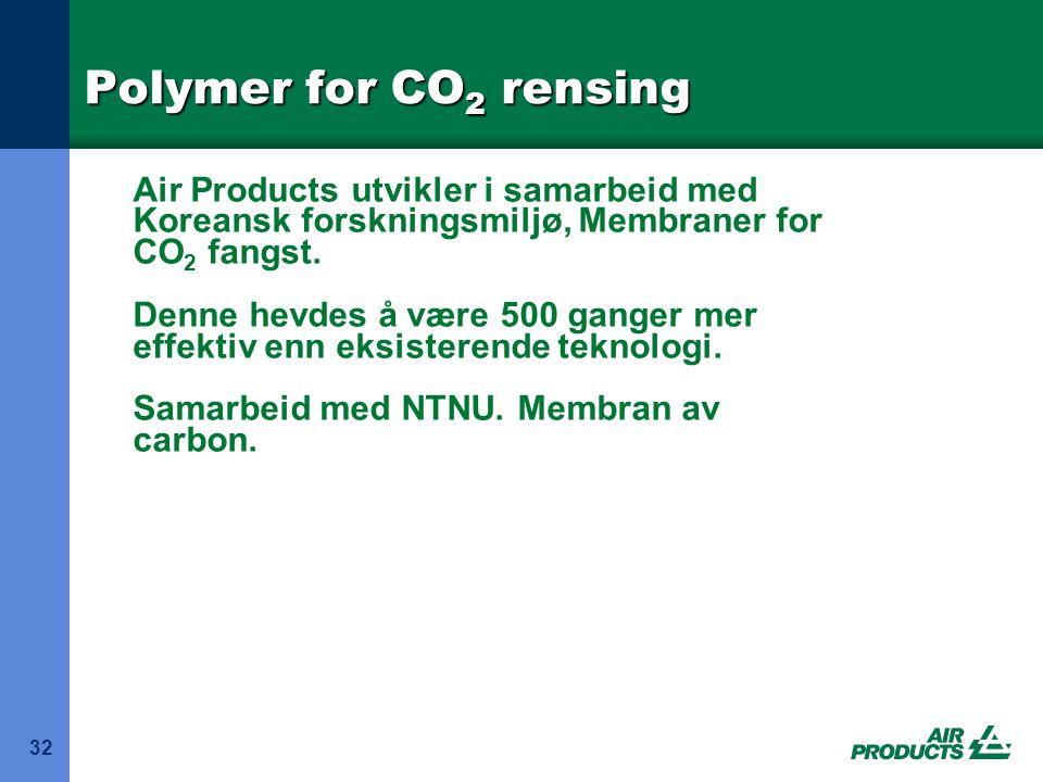 Polymer for CO2 rensing Air Products utvikler i samarbeid med Koreansk forskningsmiljø, Membraner for CO2 fangst.