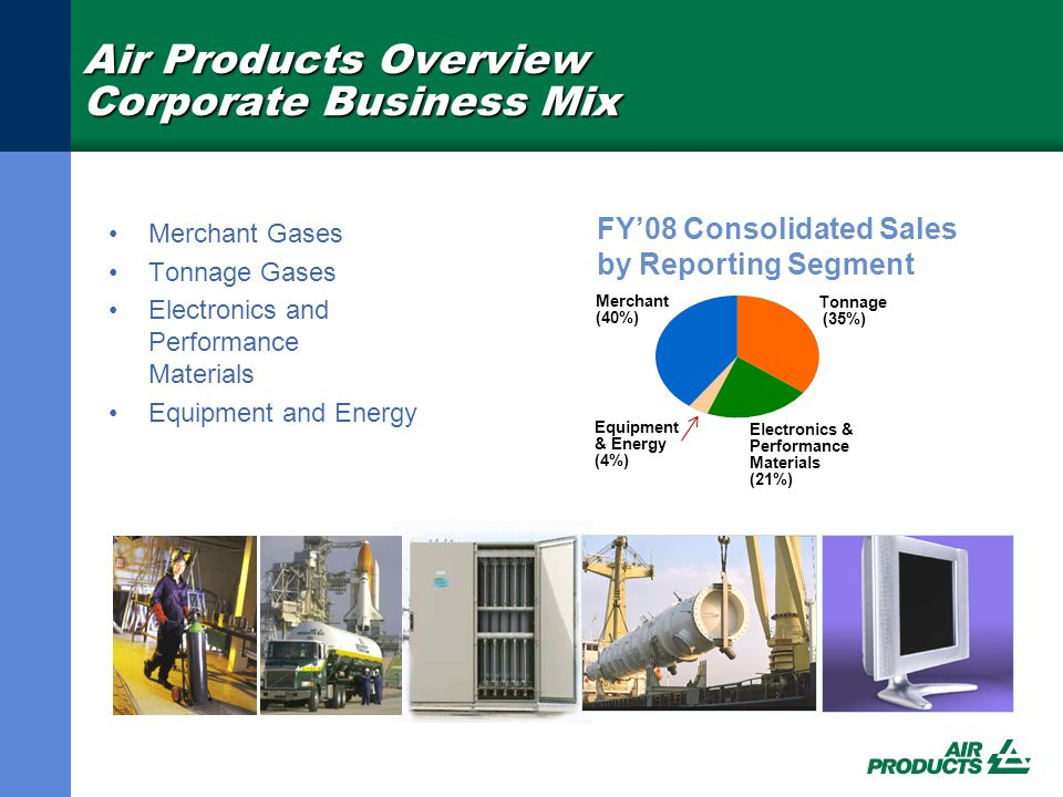 Air Products Overview Corporate Business Mix