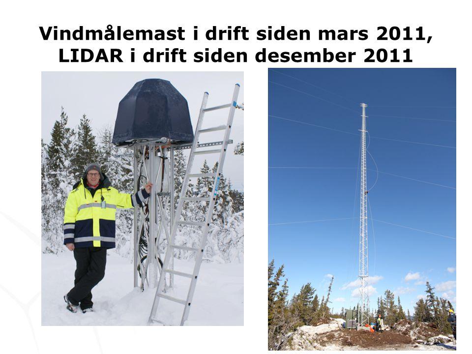 Vindmålemast i drift siden mars 2011, LIDAR i drift siden desember 2011