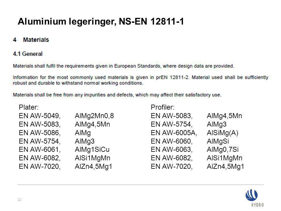Aluminium legeringer, NS-EN 12811-1