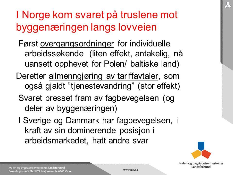 I Norge kom svaret på truslene mot byggenæringen langs lovveien