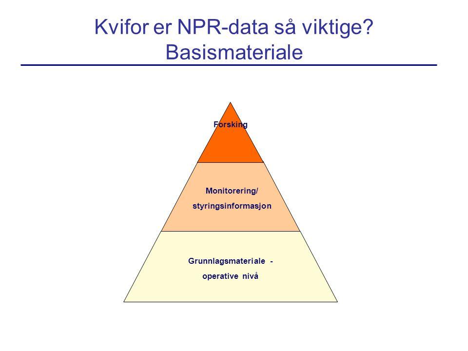 Kvifor er NPR-data så viktige Basismateriale