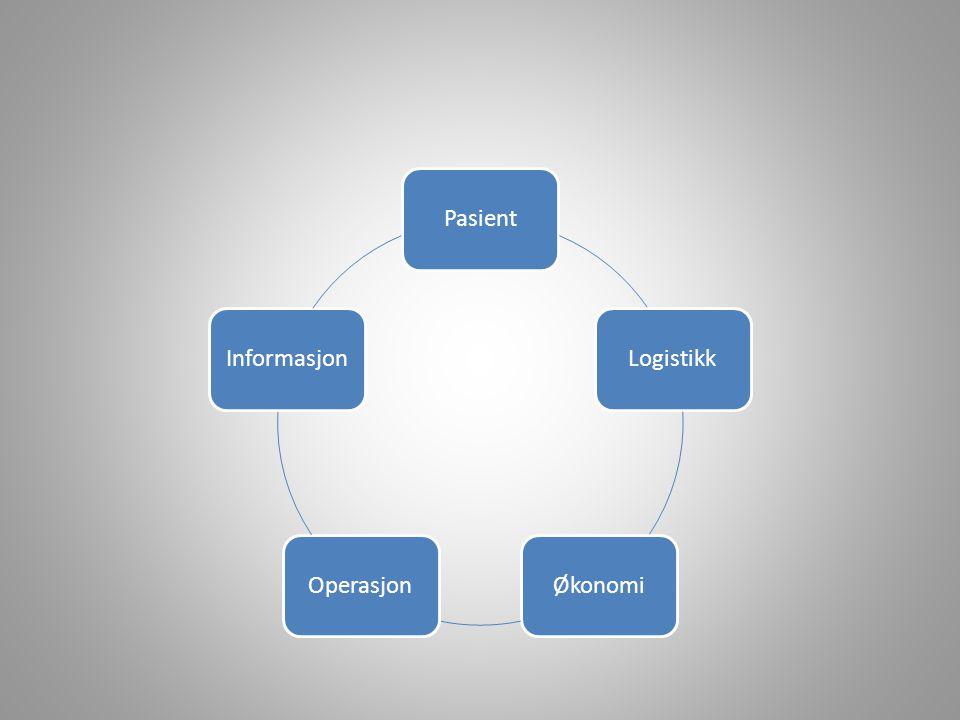Pasient Logistikk Økonomi Operasjon Informasjon