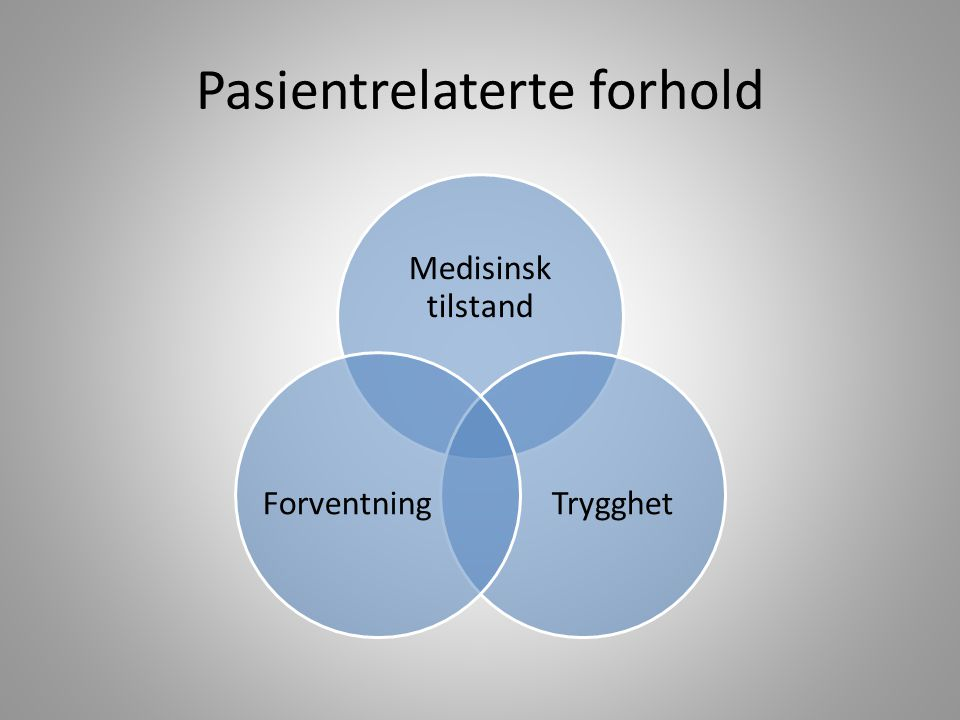 Pasientrelaterte forhold
