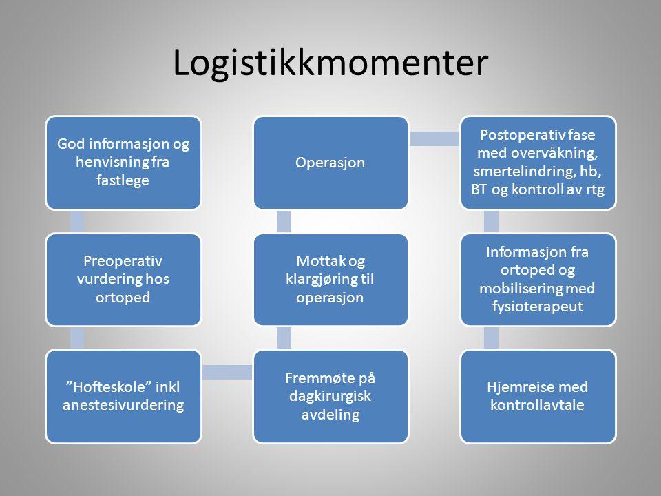 Logistikkmomenter God informasjon og henvisning fra fastlege